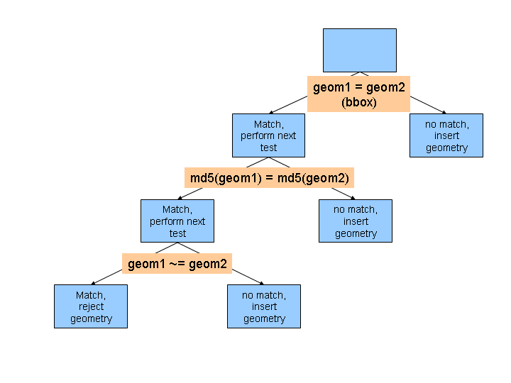 geometry_decision_tree