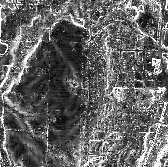 GDAL Slopes– Local Hydrologic Slope vs  the Standard