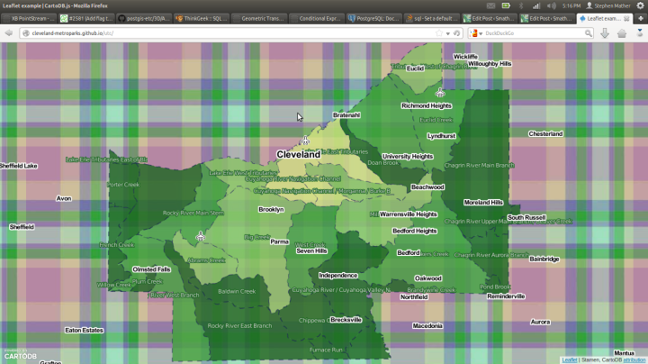 Image of map with plaid background