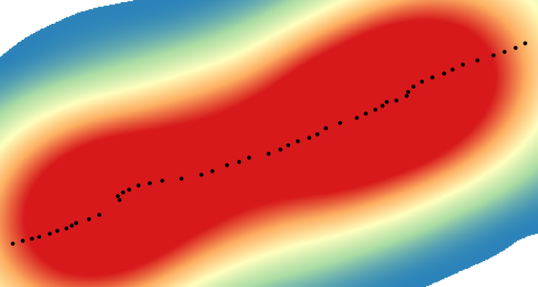 Figure showing corrected camera position heat map