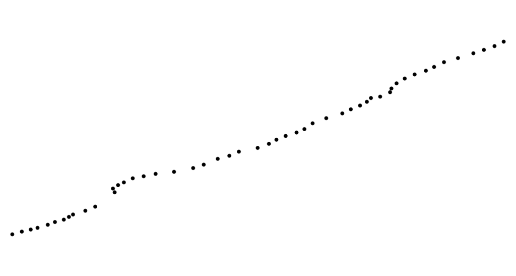 Figure showing corrected camera position points