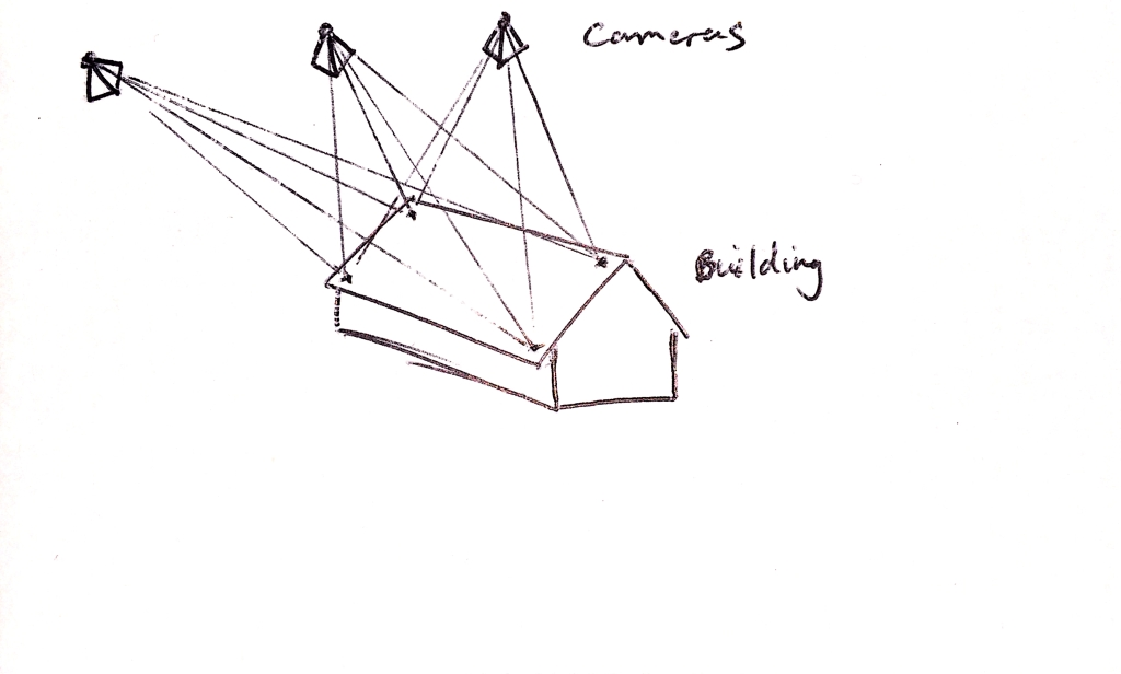 Diagram of building roof with 3 camera observations