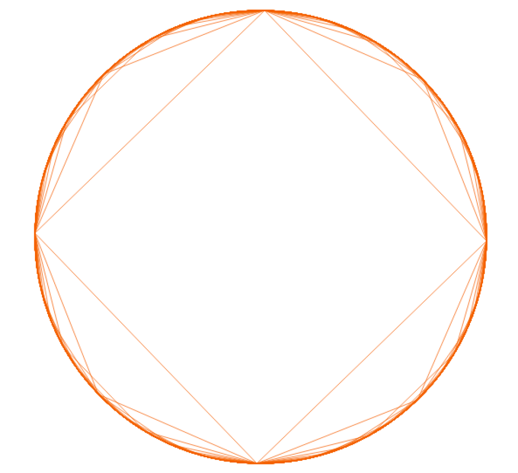 Square, Octagon, etc. generated from new buffer function.