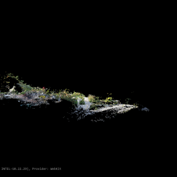 Point cloud of dataset 2